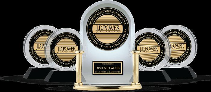 J.D. Power Awards